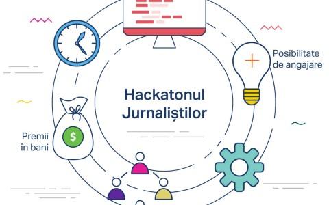 Hackathonul Jurnaliștilor @ FJSC